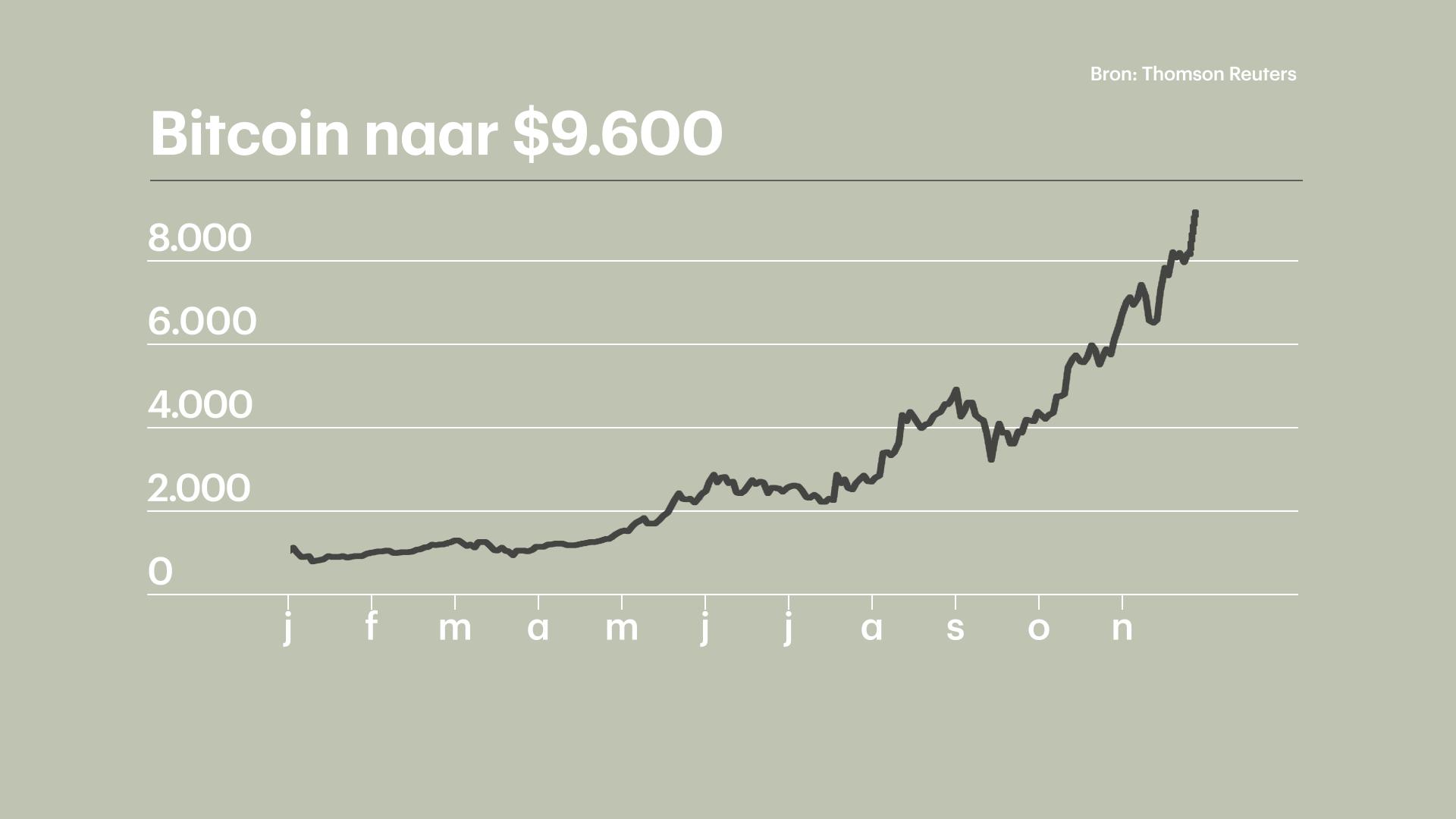 Een baanbrekend podium voor rimpel om Bitcoin te verslaan_[en-nl]_2018-05-30 17-59-04--970 de meest significante