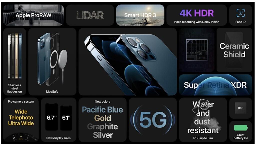 De functies van de iPhone 12 Pro en 12 Pro Max.