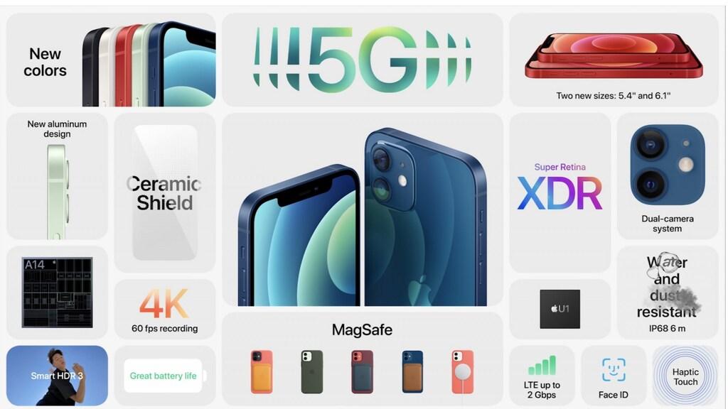 De functies van de iPhone 12 en 12 mini.