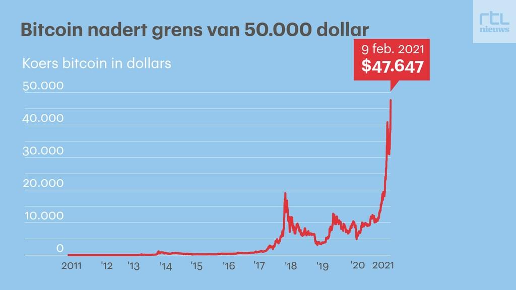 broker futures bitcoin
