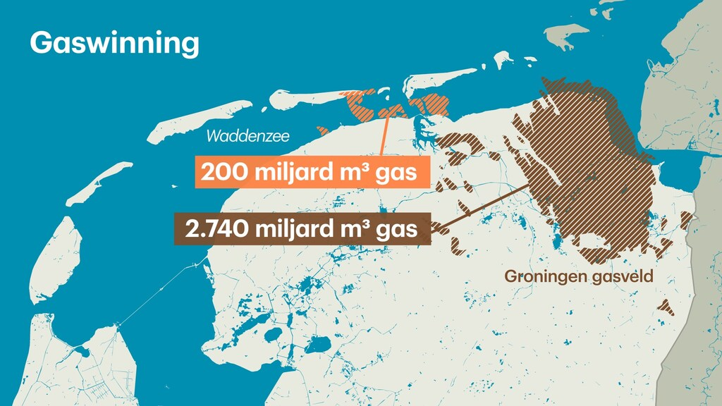 Onder de Waddenzee liggen vooral kleine velden.