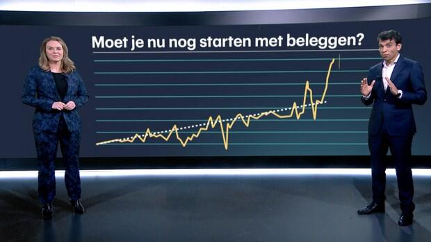De AEX staat op recordhoogte. Toch starten met beleggen?