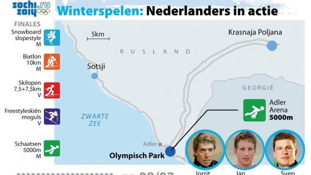 Kramer verdedigt olympische titel op 5 km