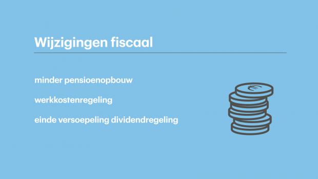 De belangrijkste wijzigingen op fiscaal gebied