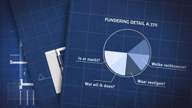 Ondernemersplan schrijven