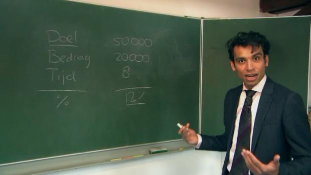 'Het Beleggingsplan'