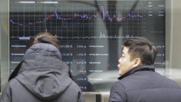 Koersen crypto's verder omlaag, bitcoin duikt onder de 8000