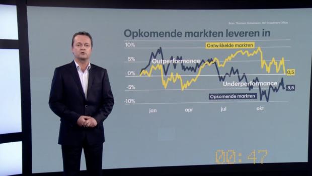 Opkomende markten zijn koopwaardig