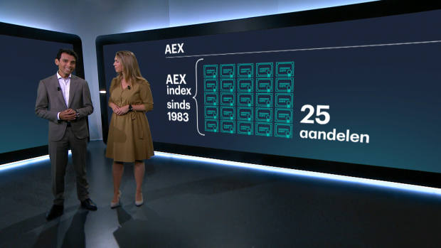 Wat is de AEX?