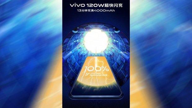 Vivo Super FlashCharge laadt smartphone in 13 minuten op
