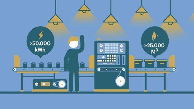 Als ondernemer verdienen met energiewinst Hoe? Zo!