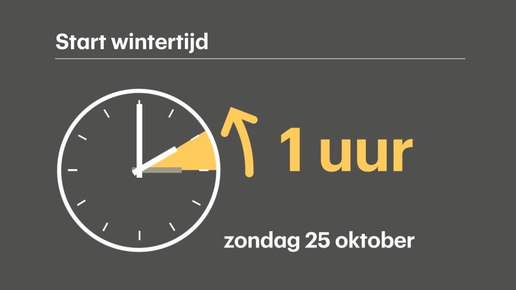 Wintertijd Gaat In Hoe Zat Het Ook Alweer Rtl Nieuws