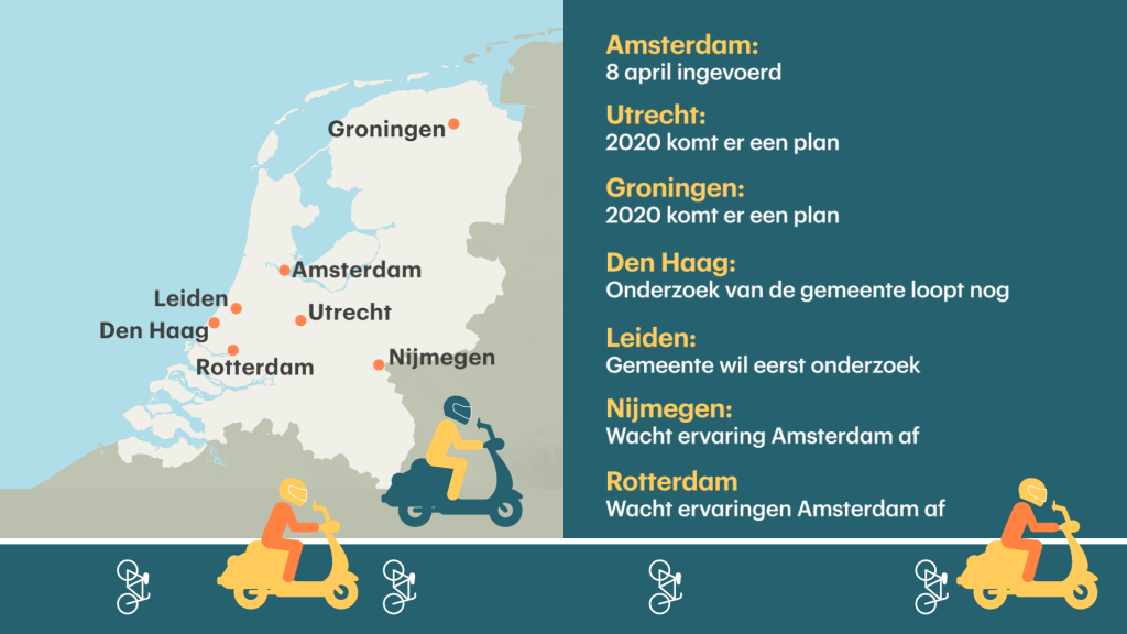 Vooral Utrecht heeft vergevorderde plannen, andere steden volgen mogelijk