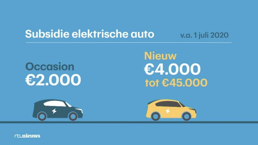 subsidie tweedehands elektrische auto