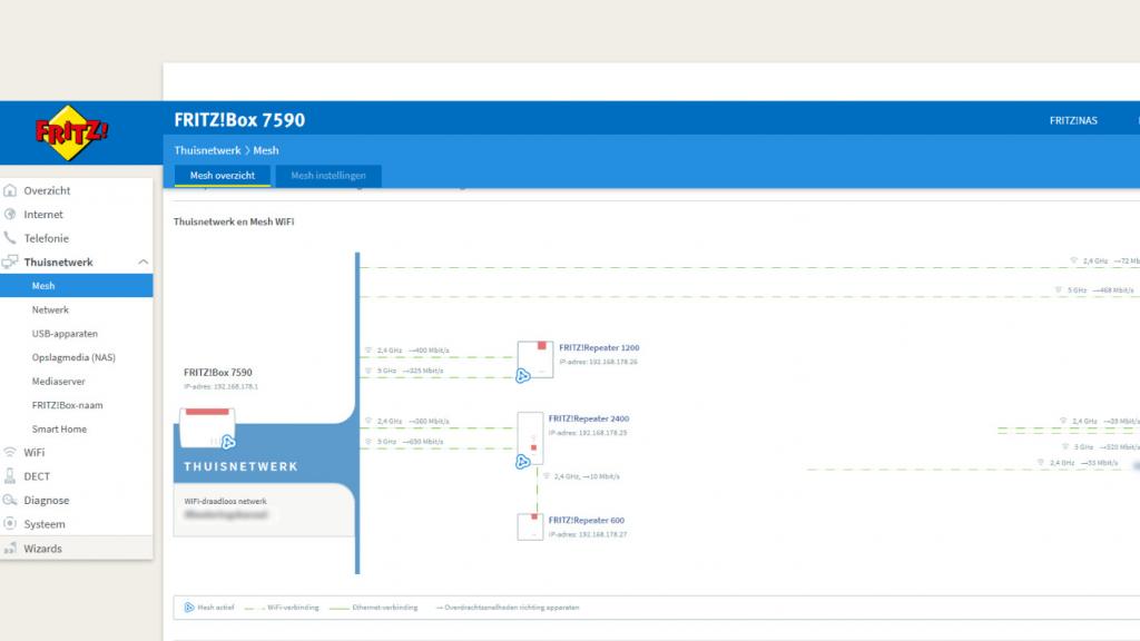 Netwerk overzicht in Fritz interface