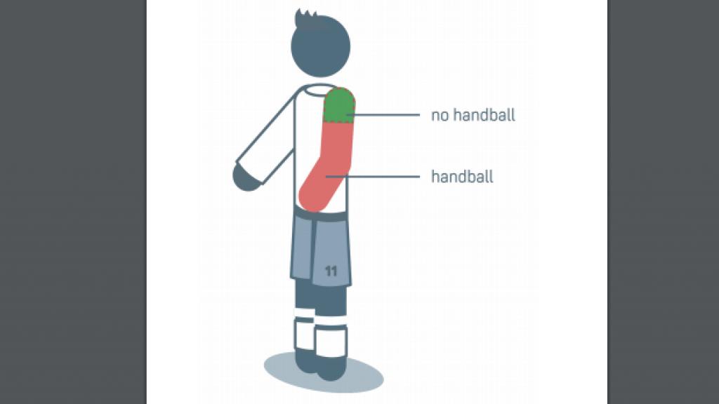 Die nieuwe spelregel met betrekking tot de handsbal